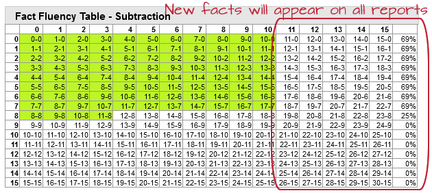 Fact_Fluency_Grid-1.png